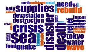 Word puzzle disaster quake tsunami crisis